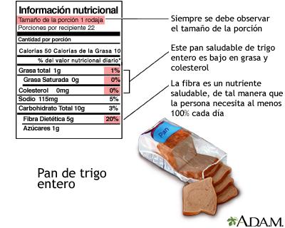 Cómo Leer Las Etiquetas De Los Alimentos Infotdf